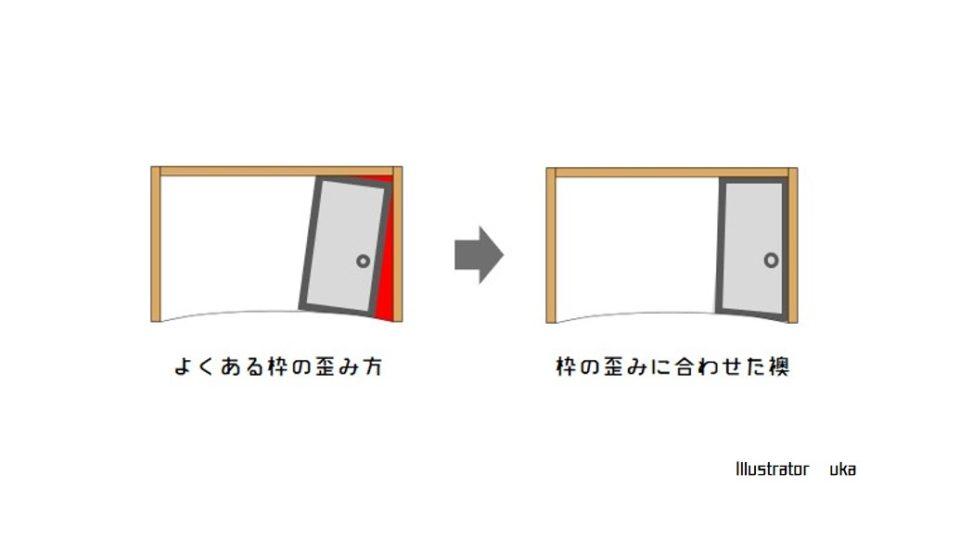 2018年 ハリマニュース第9号 斜めの襖 コケ・曲がり